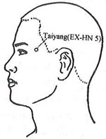 Acupuncture Com Taiyang